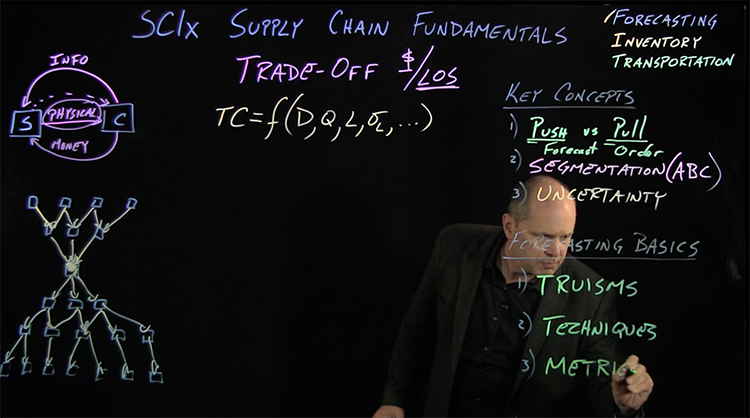 MIT CTL's Chris Caplice at the lightboard teaching in the online Micromaster's program in supply chain management